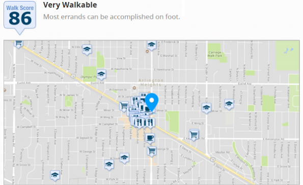 hancock walkscore